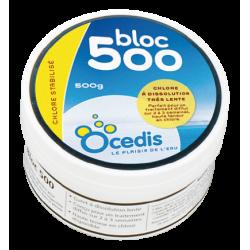 Bloc 500 Presentoir de 12